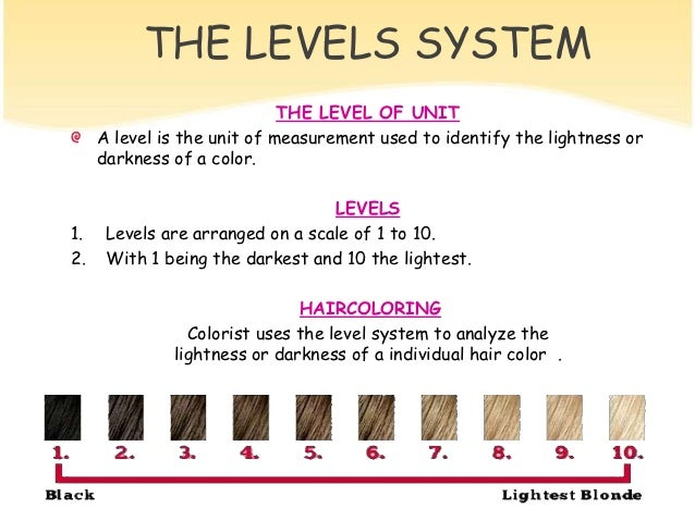 Hair Color Levels 1 10 Chart Rebellions