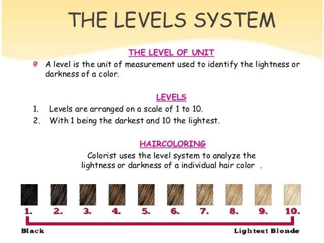 Reachin For Bleachin39 Why Is My Hair Yellow Amp Not