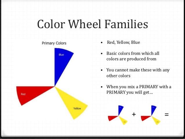 Element of Art - Color Slide 3