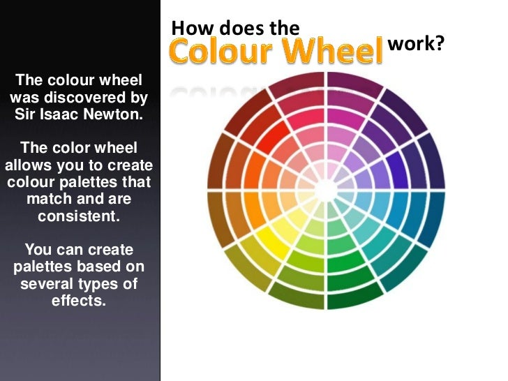Color wheel How does the colour wheel work