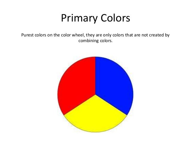 Color Wheels And Mixing 2 Primary Colors