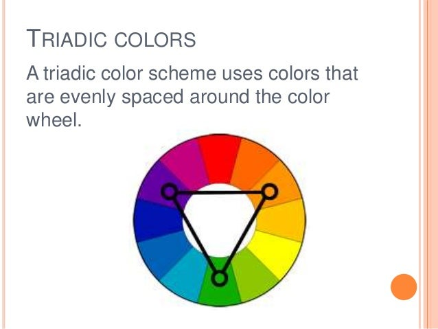 Colorwheel Colorscheme