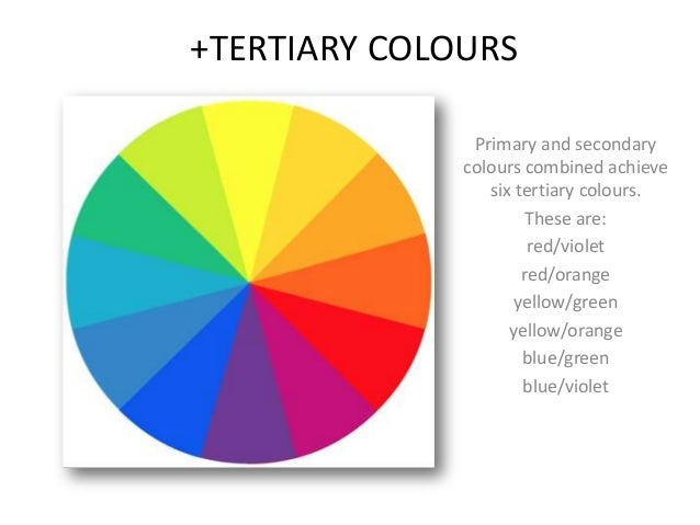 3 TERTIARY COLOURS Primary And Secondary
