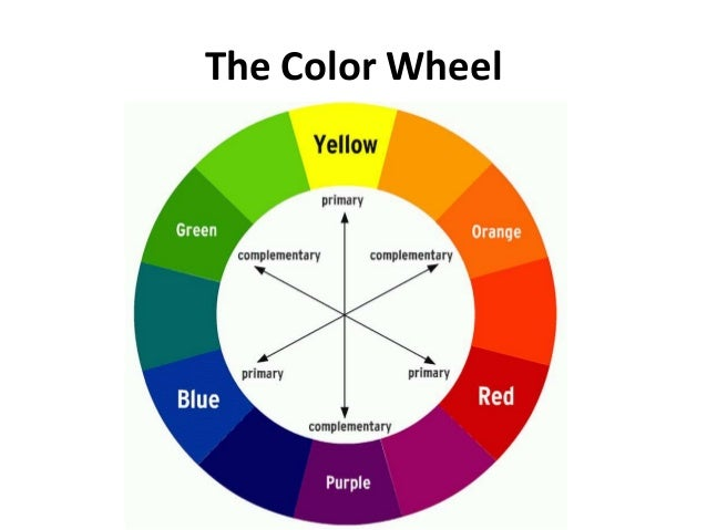 The Color Wheel 8