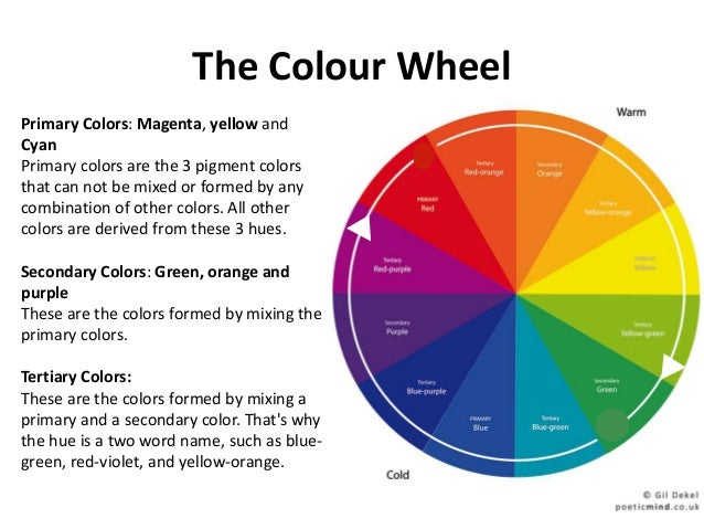 Warm And Cool Colors O The Color Wheel