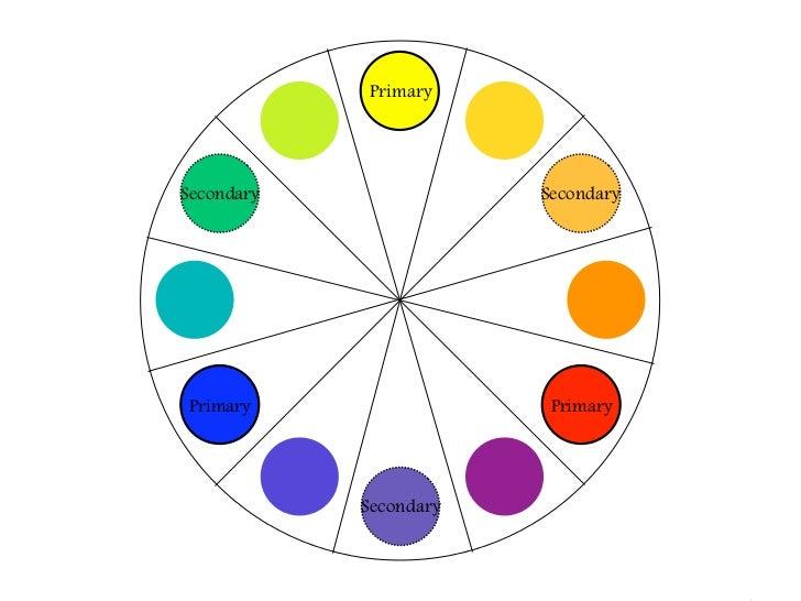 Colour An Introduction