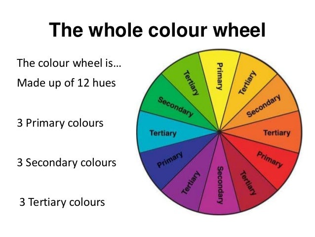 6 The Whole Colour Wheel