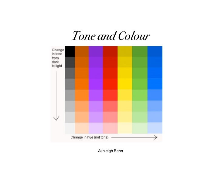 Colour and tone for Tone color definition