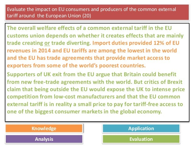 welfare effects of a tariff essay The economic effect of tariffs essay sample  we can define tariff as a tax or duty imposed on an internationally traded good by the government of a country.