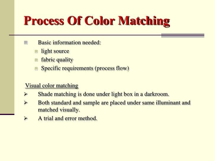 Colour Fastness