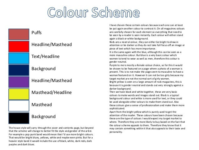 I have chosen these certain colours because each one can at least be put again another colour to contrast it. On all magaz...