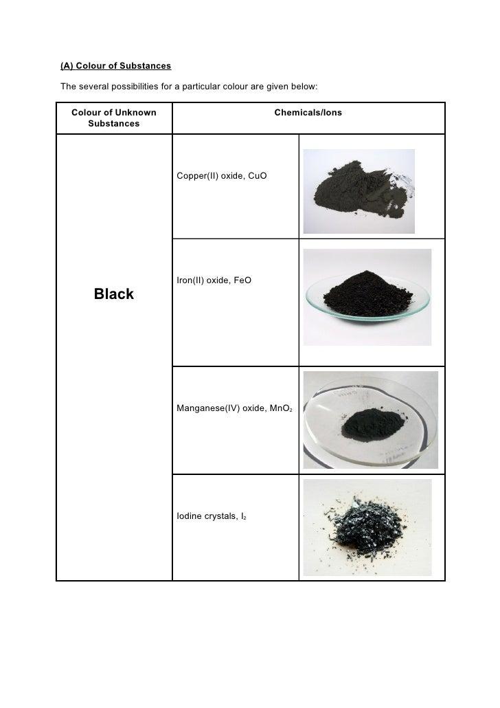 Colour Of Substances
