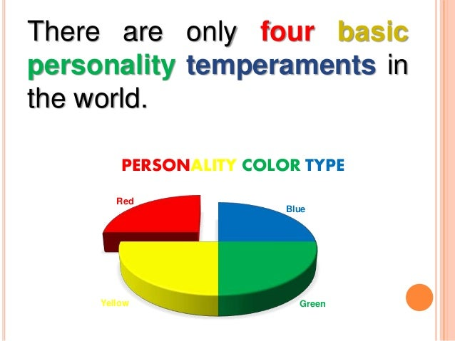colour personalities Take this quiz to find out the color of your personality and the impact that it could have on your health.