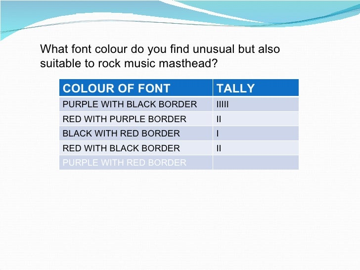 What font colour do you find unusual but also suitable to rock music masthead? COLOUR OF FONT TALLY PURPLE WITH BLACK BORD...