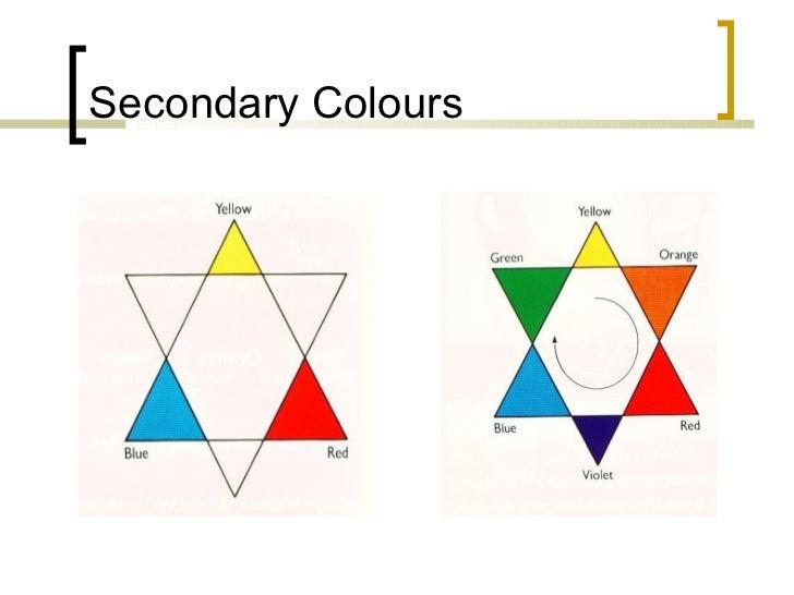 Colour Star Pptcolour Correction Level 2