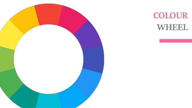 Colour theory Slide 3