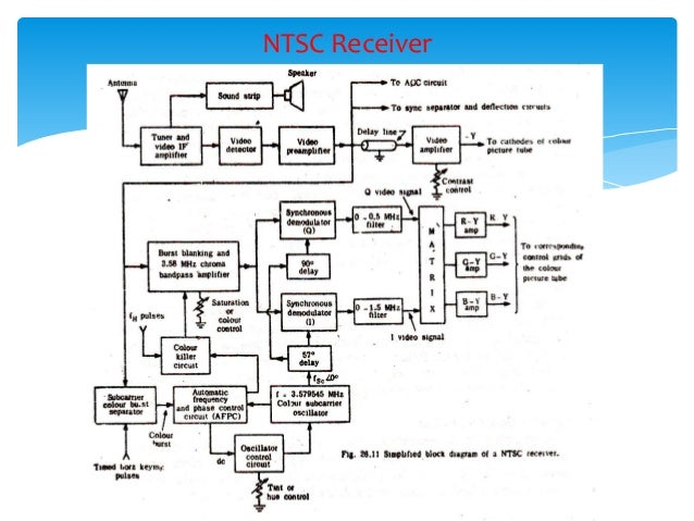 Ntsc Transmitter Schematic Search For Wiring Diagrams
