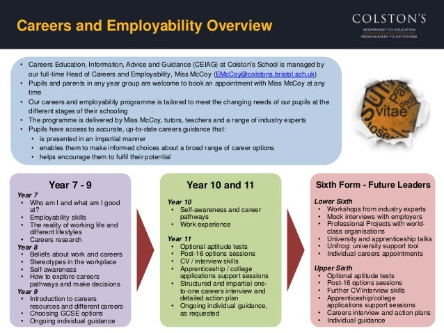 Careers and Employability Overview • Careers Education, Information, Advice and Guidance (CEIAG) at Colston's School is ma...