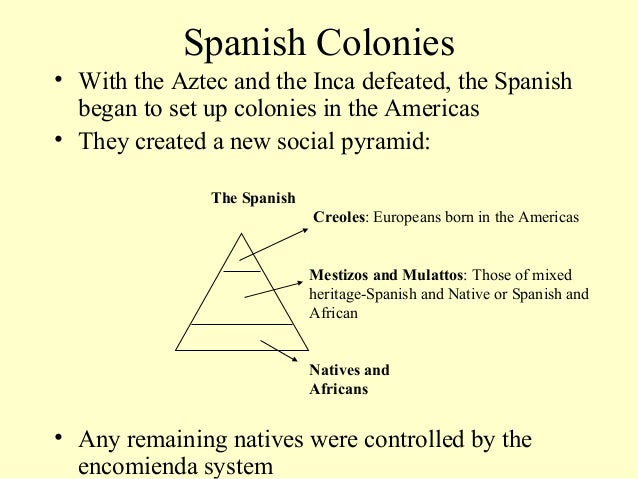 columbian exchange the spanish in america In his influential work, the columbian exchange (1972), alfred w  in colonial  spanish america,' annals of the association of american.