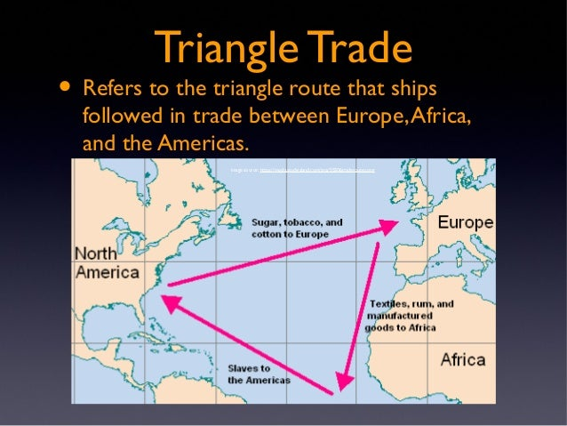 South atlantic system triangular trade