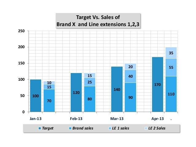 How to create bar graph in excel vatozozdevelopment how ccuart Gallery