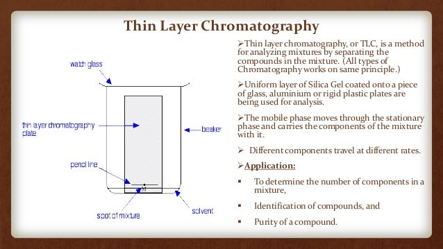 column and thin layer chromatography essay In paper and thin-layer chromatography the mobile phase is the solvent the stationary phase in paper chromatography is the piece of paper that is being used in thin-layer chromatography the stationary phase is the thin-layer cell.