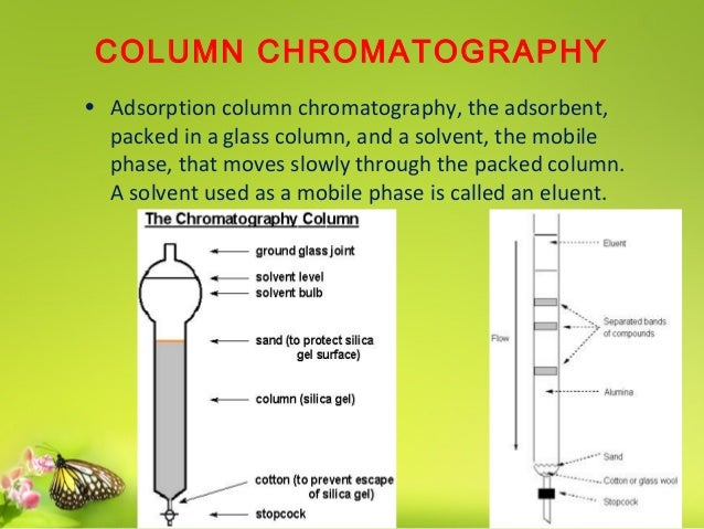 column chromotagraphy Read and learn for free about the following article: principles of chromatography.