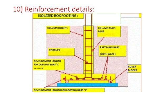 Design of RCC Column footing