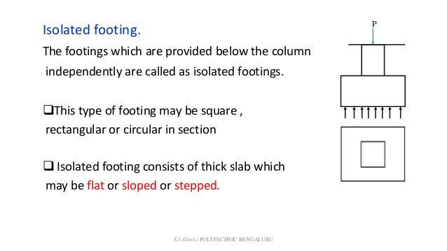 Design of RCC Column footing