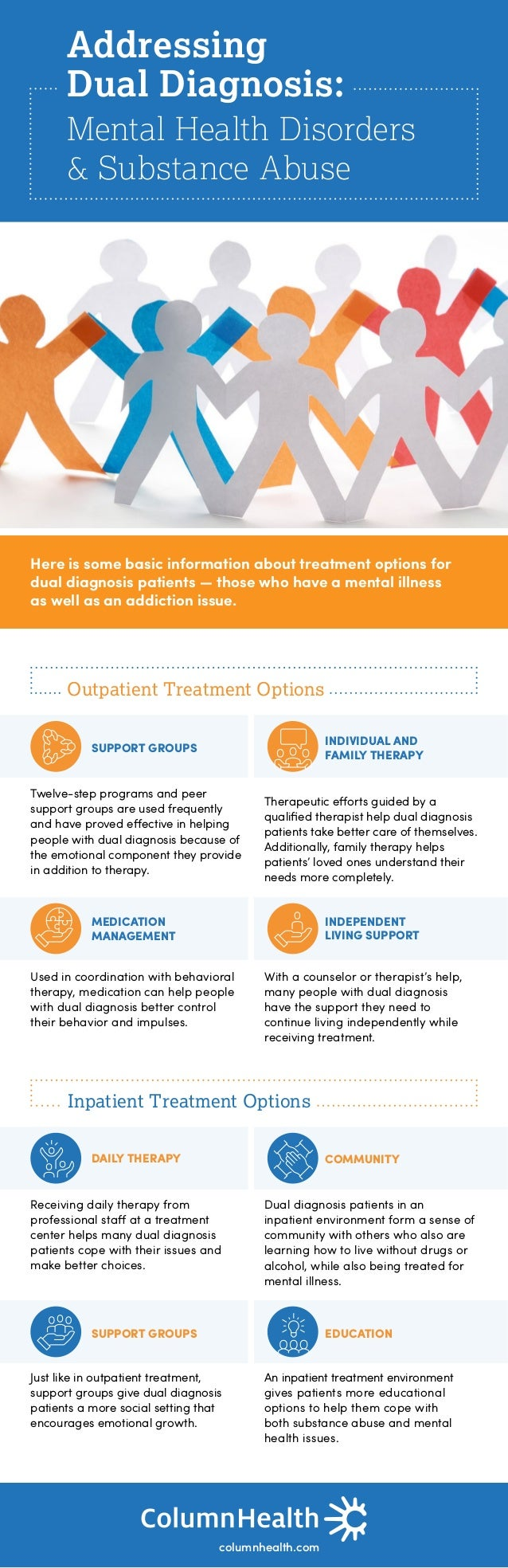 Here is some basic information about treatment options for dual diagnosis patients — those who have a mental illness as we...
