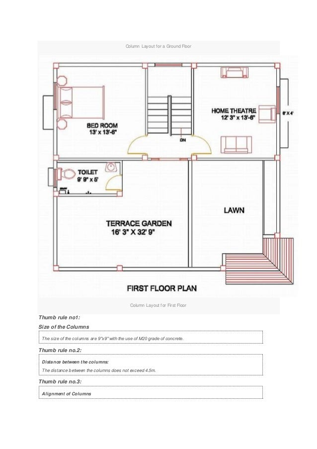 Column layout for a ground floor