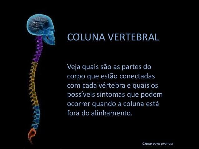 COLUNA VERTEBRAL Veja quais são as partes do corpo que estão conectadas com cada vértebra e quais os possíveis sintomas qu...