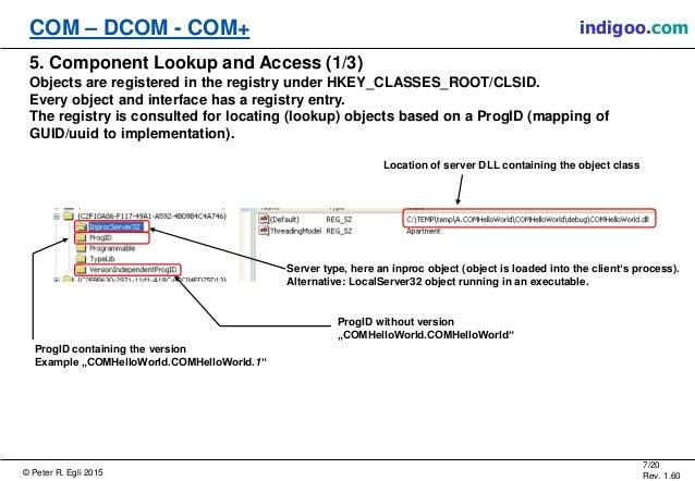 Component Object Model (COM, DCOM, COM+)