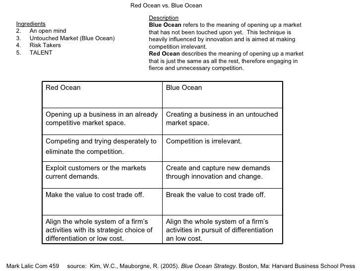 Red Ocean vs. Blue Ocean <ul><li>Ingredients </li></ul><ul><li>An open mind </li></ul><ul><li>Untouched Market (Blue Ocean...