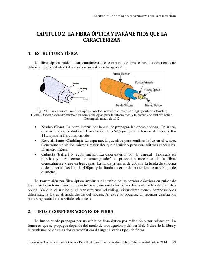 Com Opticas V 2014 03 28 Pdf