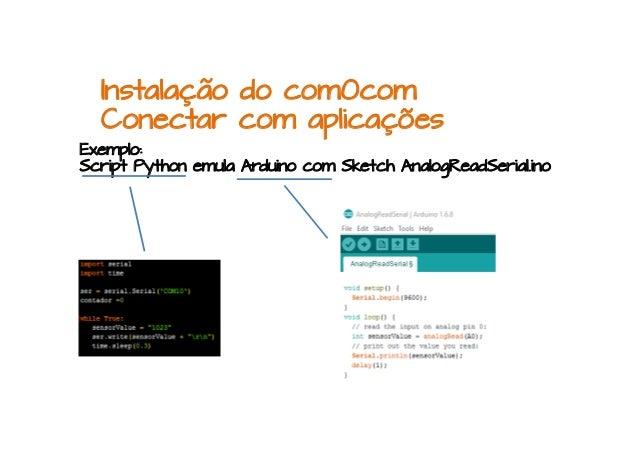 Emulador comunicação serial com porta virtual