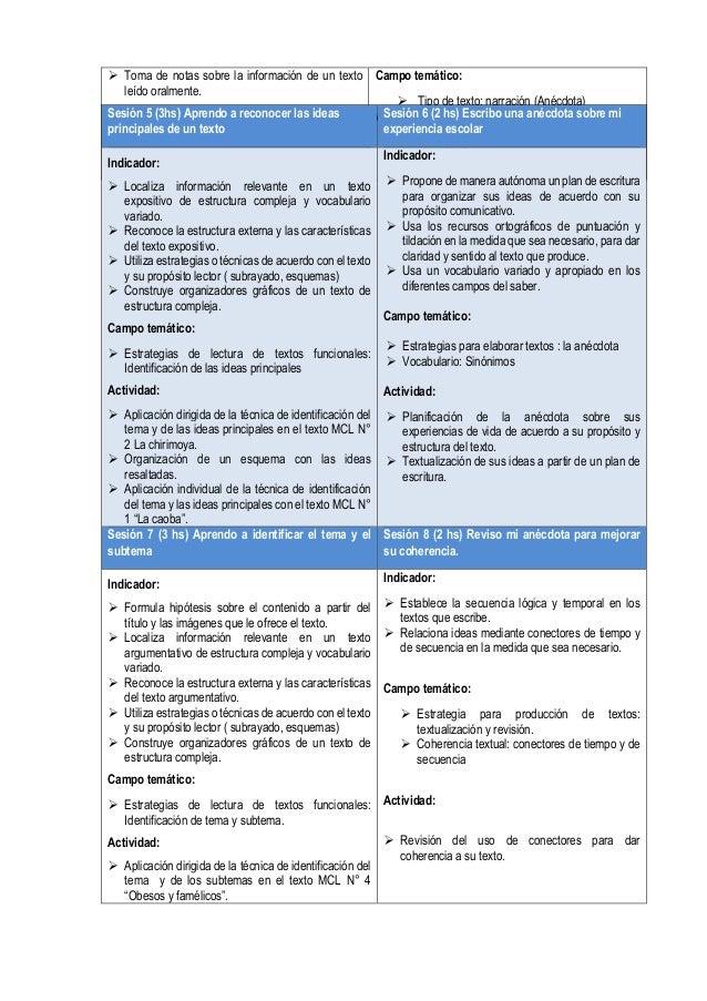 unidad didctica 2015 del rea de comunicacin jec unidad did