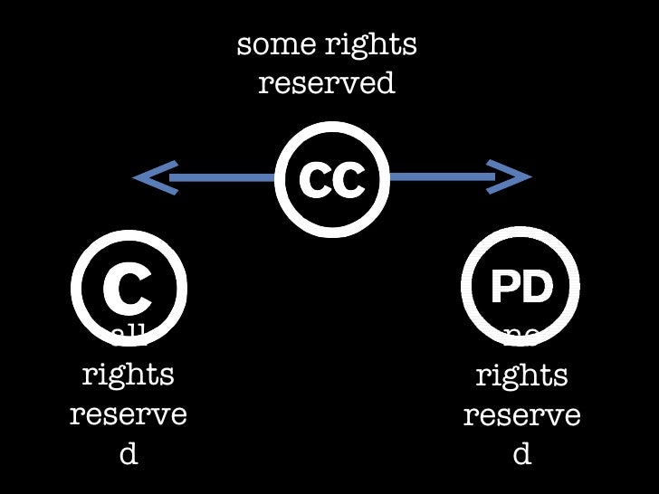some rights reserved no rights reserved all rights reserved