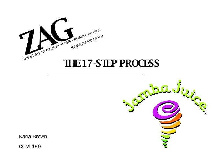 ZAG THE 17-STEP PROCESS THE #1 STRATEGY OF HIGH-PERFORMANCE BRANDS BY MARTY NEUMEIER Karla Brown  COM 459