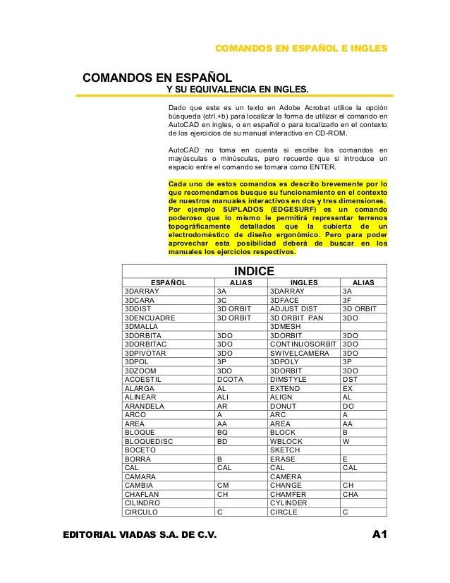 COMANDOS EN ESPAÑOL E INGLES  COMANDOS EN ESPAÑOL Y SU EQUIVALENCIA EN INGLES. Dado que este es un texto en Adobe Acrobat ...
