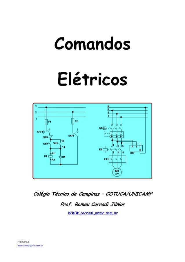 Prof. Corradi www.corradi.junior.nom.br Comandos Elétricos Colégio Técnico de Campinas – COTUCA/UNICAMP Prof. Romeu Corrad...