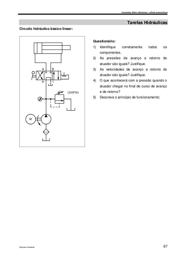 Circuito Hidraulico Basico : Comandos eletro hidráulicos pneumáticos