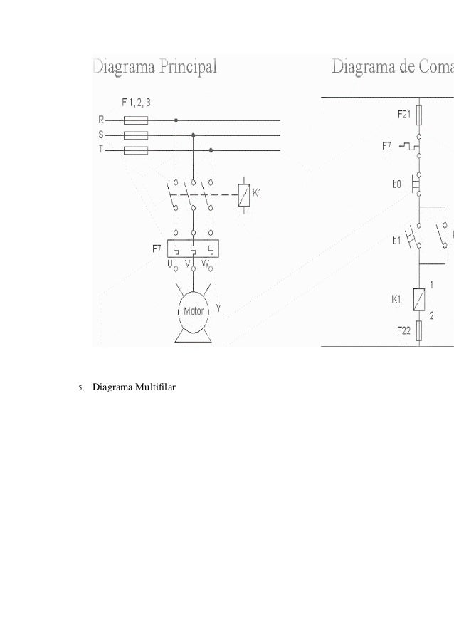 Comandos elétricos, diagramas