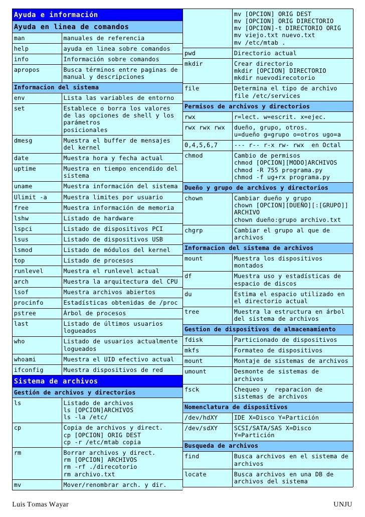 Ayuda e información                                           mv   [OPCION] ORIG DEST                                     ...