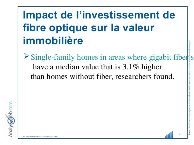 © Tous droits réservés – Analyweb Inc. 2008 Single-family homes in areas where gigabit fiber se have a median value that ...