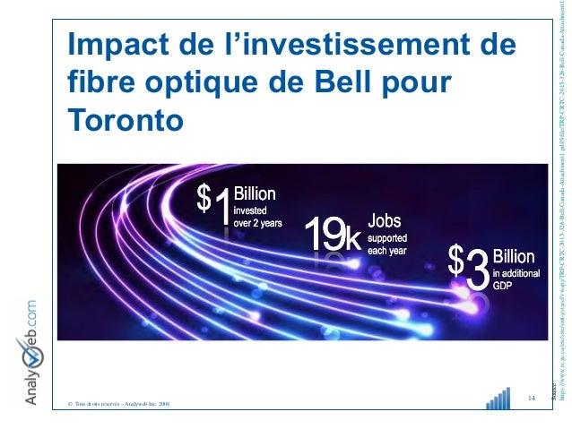 © Tous droits réservés – Analyweb Inc. 2008 Impact de l'investissement de fibre optique de Bell pour Toronto 14 Source: ht...