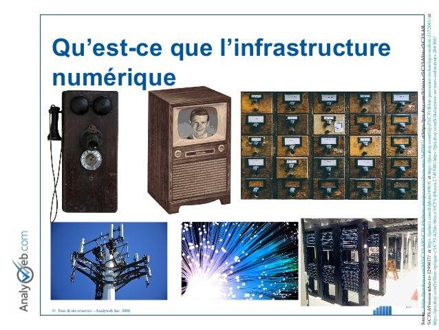 © Tous droits réservés – Analyweb Inc. 2008 Qu'est-ce que l'infrastructure numérique 15 Source:https://pixabay.com/fr/t%C3...