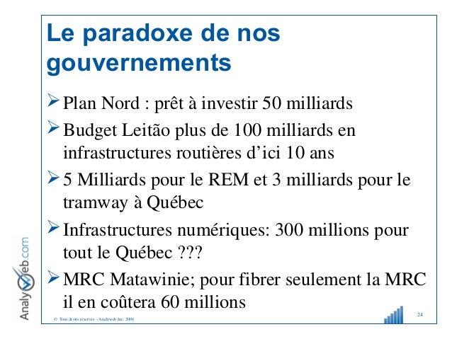 © Tous droits réservés – Analyweb Inc. 2008 Le paradoxe de nos gouvernements Plan Nord : prêt à investir 50 milliards Bu...