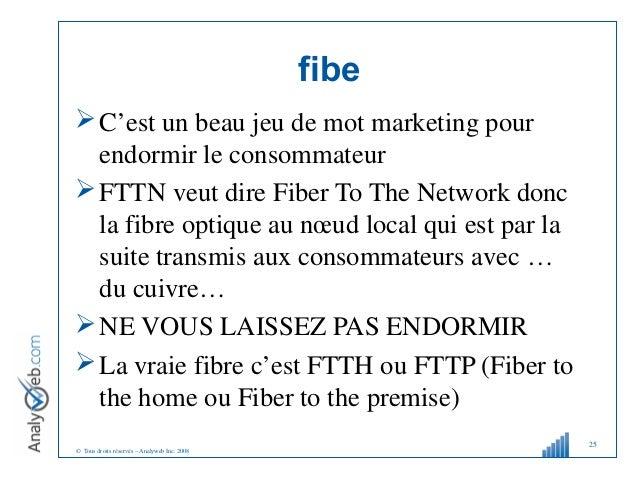 © Tous droits réservés – Analyweb Inc. 2008 fibe C'est un beau jeu de mot marketing pour endormir le consommateur FTTN v...