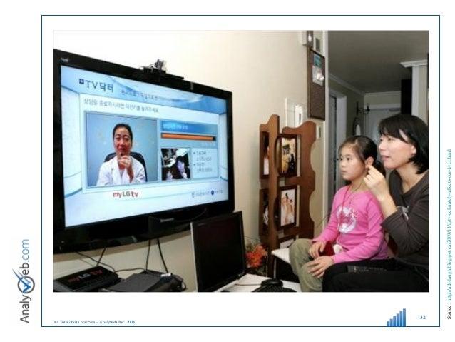 © Tous droits réservés – Analyweb Inc. 2008 32 Source:http://ads-laugh.blogspot.ca/2009/11/iptv-definately-affects-our-liv...